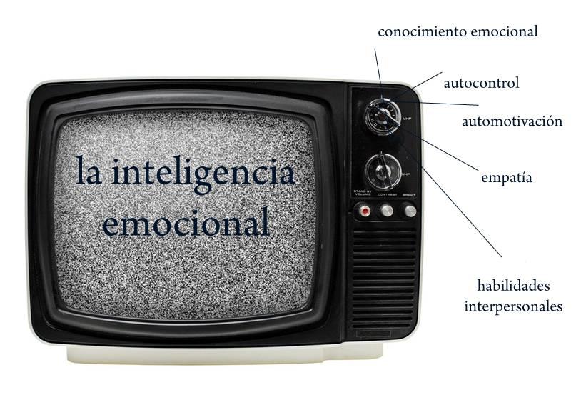 Inteligencia-emocional-Neurocomunicación-MaritéRodríguez