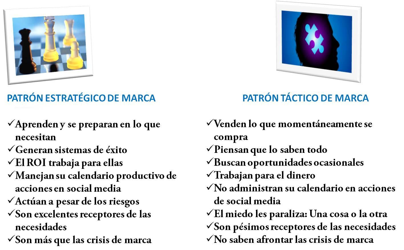 Neurocomunicación-8 Patrones-de-una-marca-Marité-Rodríguez