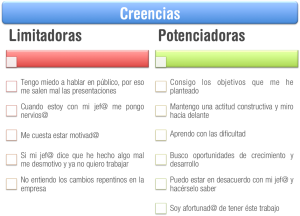 Neuroliderazgo-Programación-cerebro-creencias-Marité-Rodríguez
