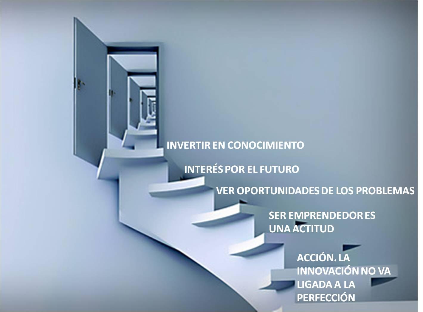 Neuroliderazgo-NeuroCoaching-Ejecutivo-Sistémico-Piezas-Pensamiento-Transversal-Marité-Rodríguez