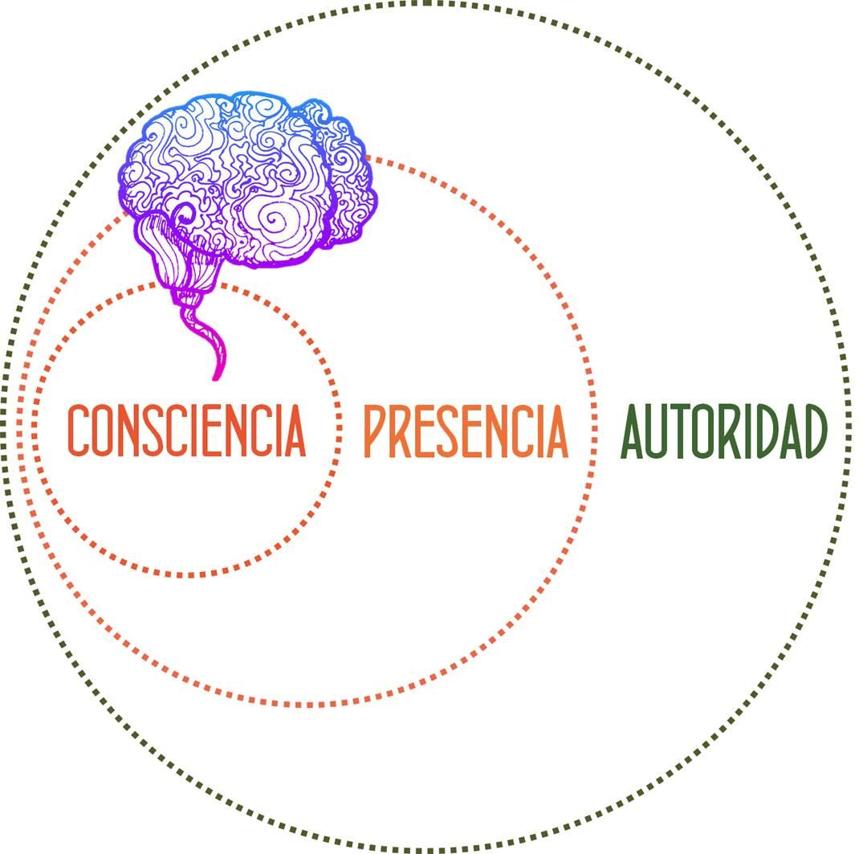 AltoImpacto-AnclajeEmocional-Neuroliderazgo-MaritéRodríguez